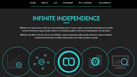 Bitfinite WebSite